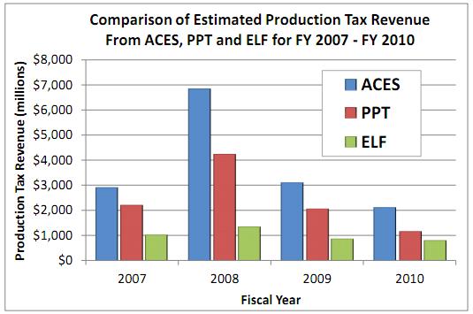 Palin-ACES-chart.jpg